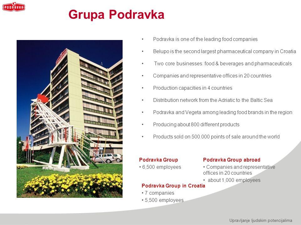Upravljanje ljudskim potencijalima Podravka history 1934 Wolf brothers establish food processing plant 1949 The company gets the name Podravka 1958 prof.