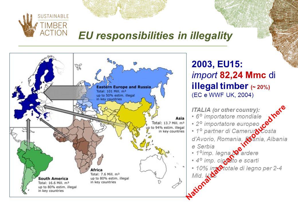 EU responsibilities in illegality 2003, EU15: import 82,24 Mmc di illegal timber (~ 20%) (EC e WWF UK, 2004) ITALIA (or other country): 6° importatore