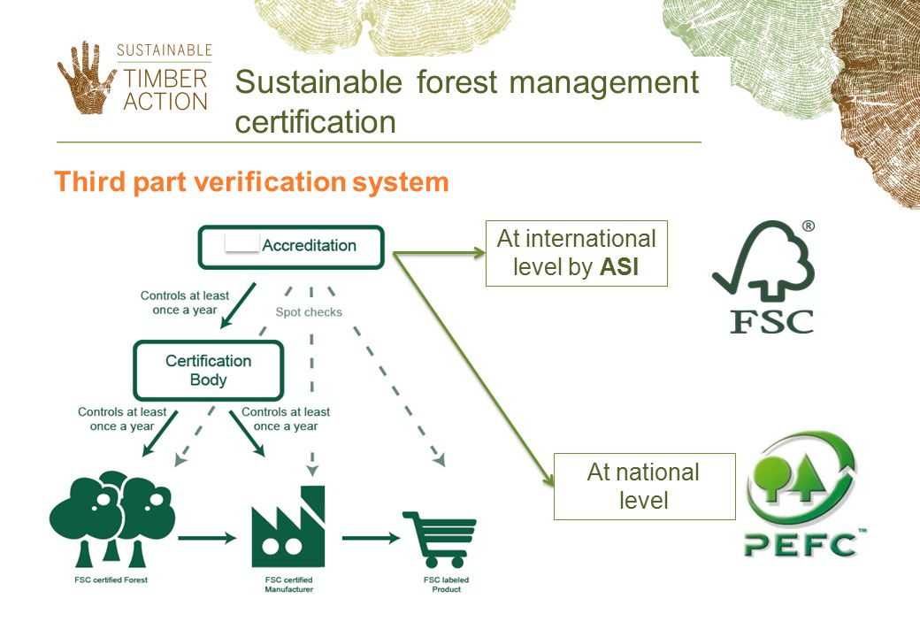 Sustainable forest management certification At international level by ASI At national level Third part verification system
