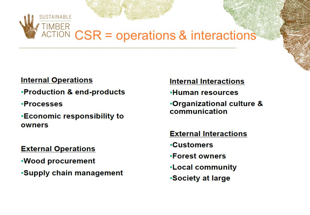 CSR = operations & interactions