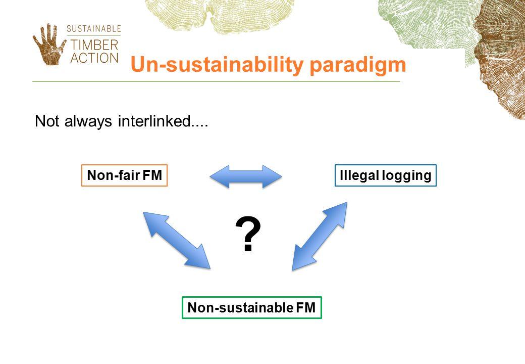 Un-sustainability paradigm Illegal logging Non-sustainable FM Non-fair FM ? Not always interlinked....