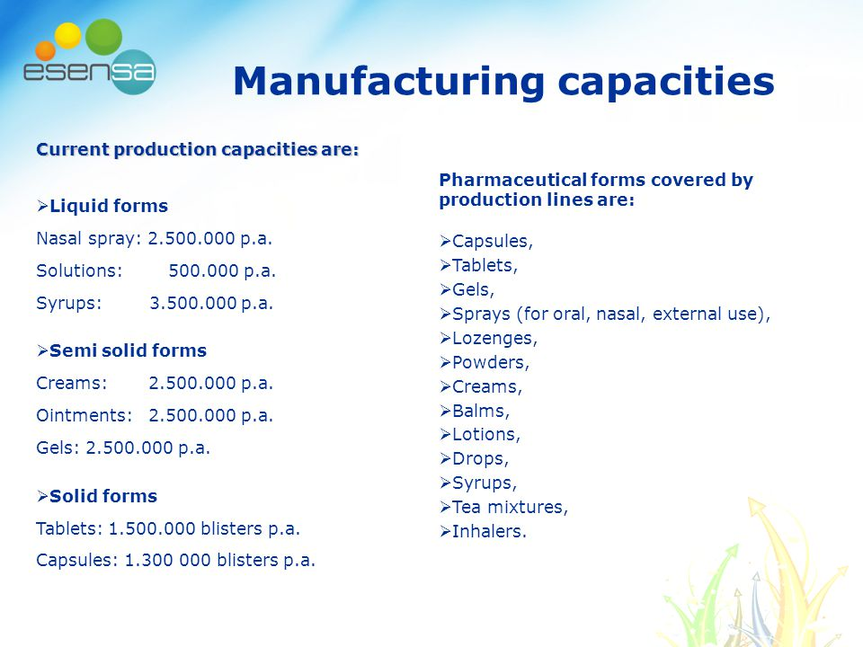 Manufacturing capacities Current production capacities are:  Liquid forms Nasal spray: 2.500.000 p.a.