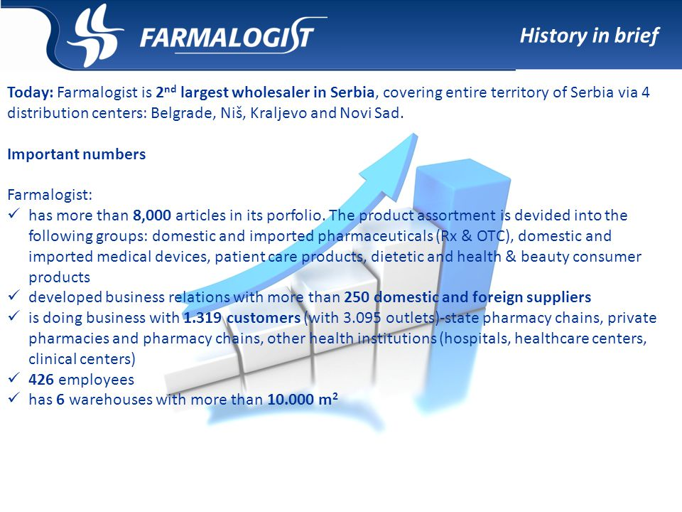 Today: Farmalogist is 2 nd largest wholesaler in Serbia, covering entire territory of Serbia via 4 distribution centers: Belgrade, Niš, Kraljevo and Novi Sad.