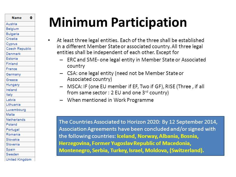 Minimum Participation At least three legal entities. Each of the three shall be established in a different Member State or associated country. All thr