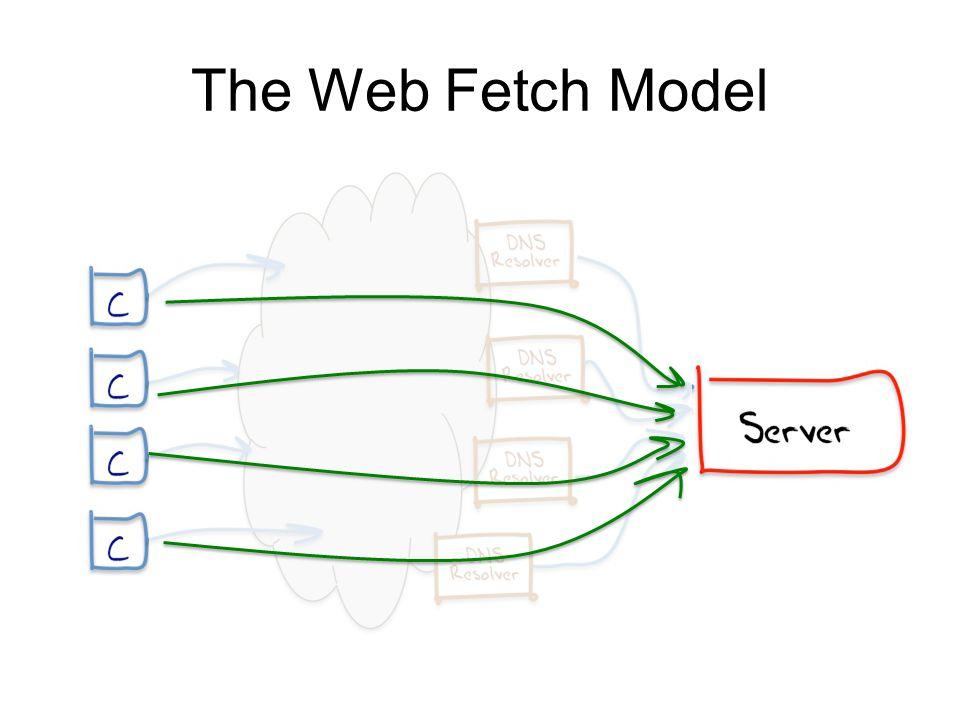 The Web Fetch Model