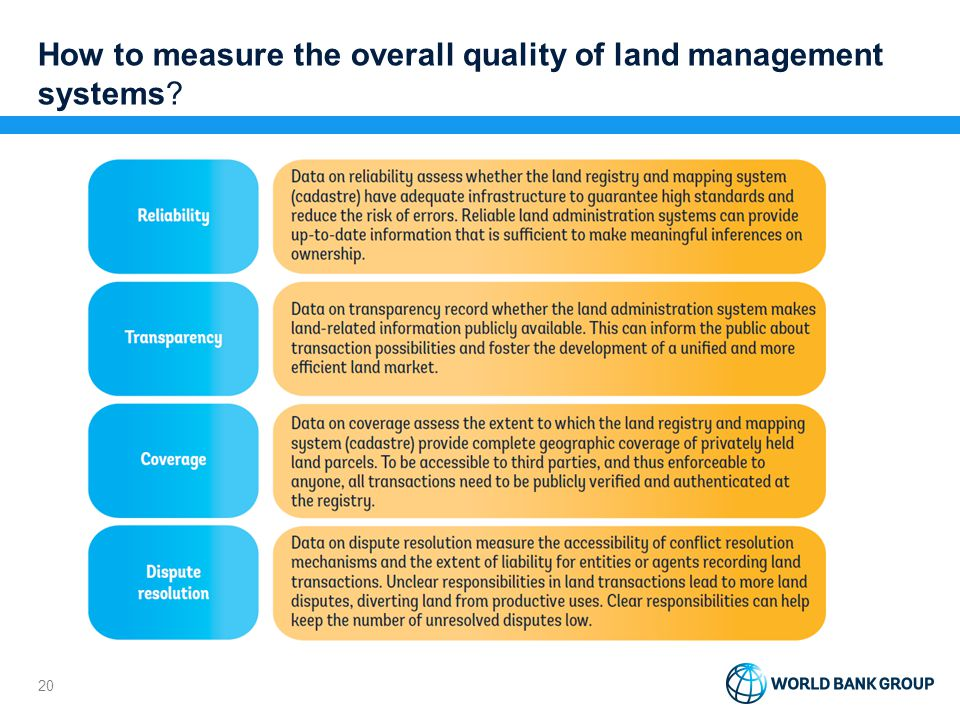 How to measure the overall quality of land management systems? 20