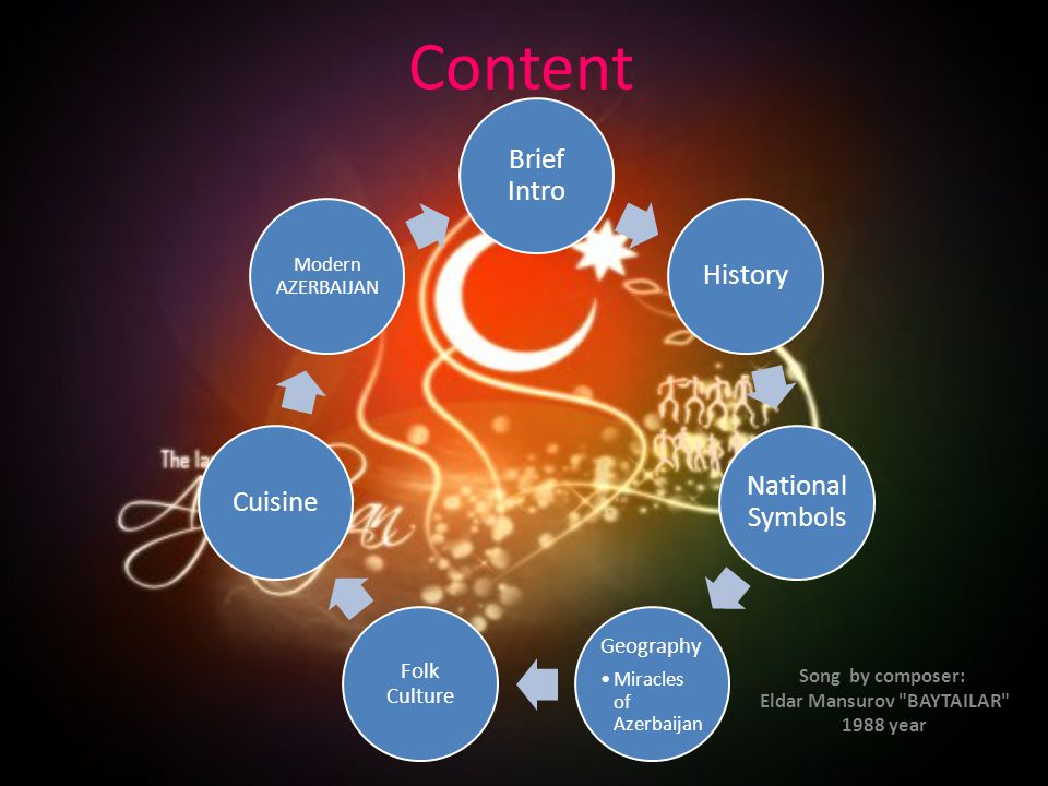 Content Brief Intro History National Symbols Geography Miracles of Azerbaijan Folk Culture Cuisine Modern AZERBAIJAN Song by composer: Eldar Mansurov BAYTAILAR 1988 year
