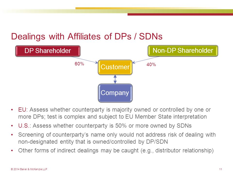 © 2014 Baker & McKenzie LLP Customer Company Non-DP Shareholder DP Shareholder EU: Assess whether counterparty is majority owned or controlled by one