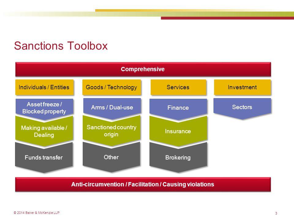 © 2014 Baker & McKenzie LLP Sanctions Toolbox Comprehensive Anti-circumvention / Facilitation / Causing violations Individuals / Entities Goods / Tech