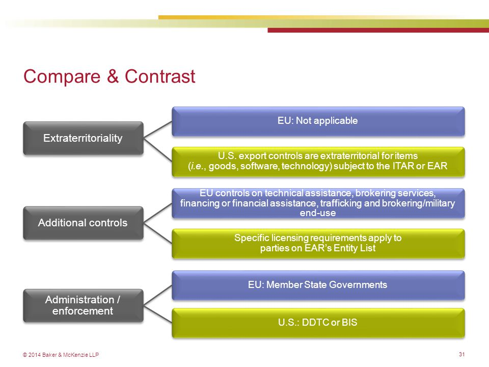 © 2014 Baker & McKenzie LLP Compare & Contrast Extraterritoriality EU: Not applicable U.S.