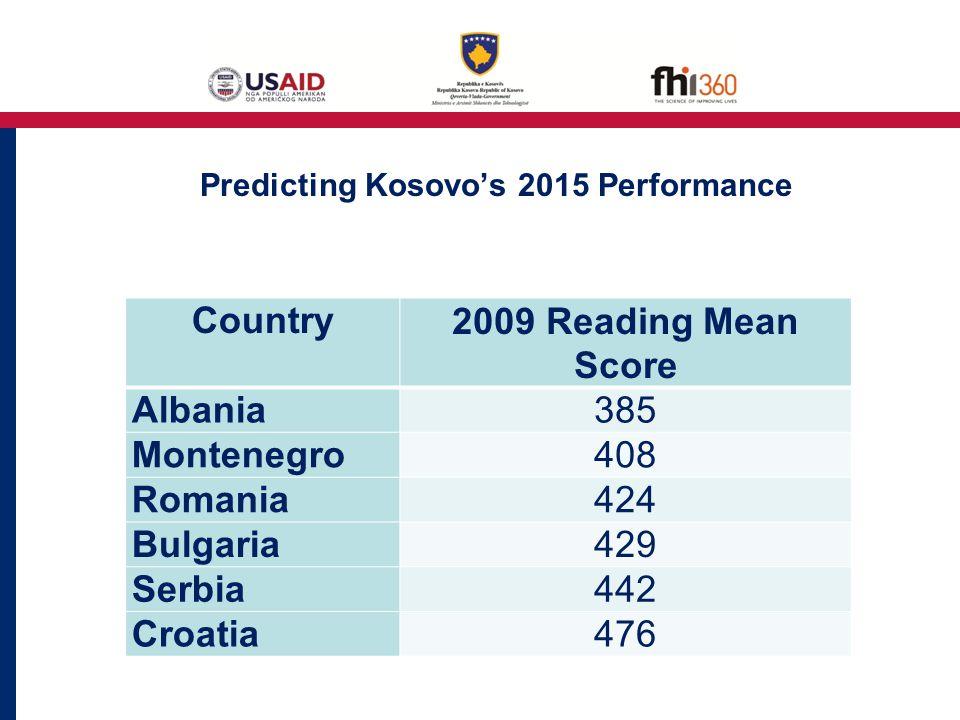 Predicting Kosovo's 2015 Performance Country2009 Reading Mean Score Albania385 Montenegro408 Romania424 Bulgaria429 Serbia442 Croatia476