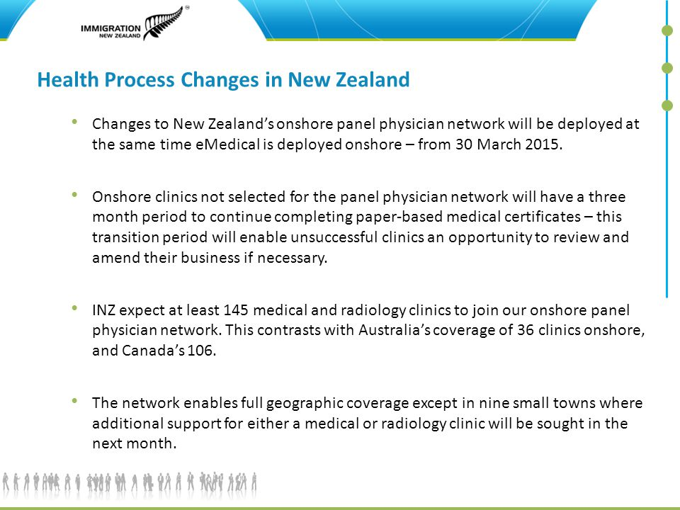 11 Health Process Changes in New Zealand Changes to New Zealand's onshore panel physician network will be deployed at the same time eMedical is deploy