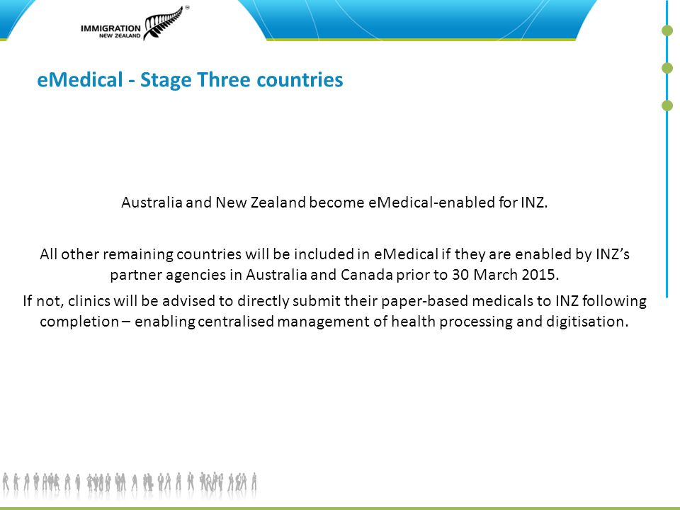 6 Australia and New Zealand become eMedical-enabled for INZ. All other remaining countries will be included in eMedical if they are enabled by INZ's p