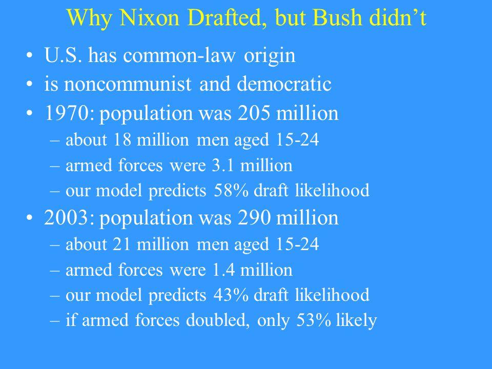 Why Nixon Drafted, but Bush didn't U.S.