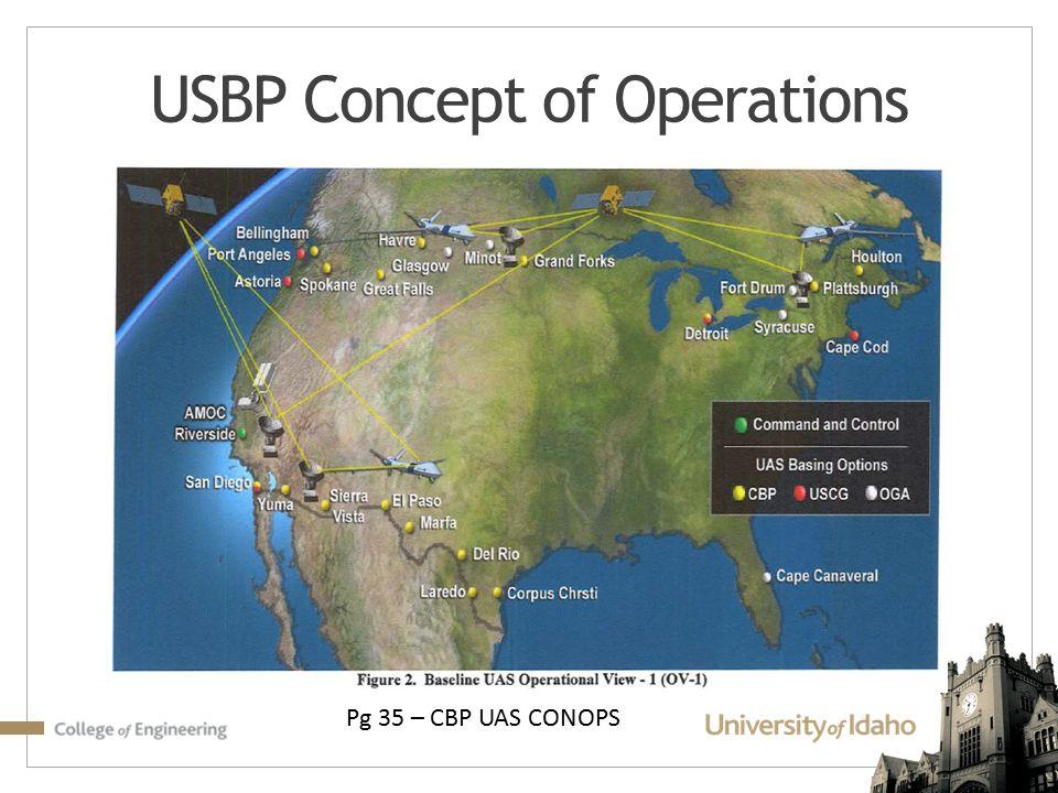 USBP Concept of Operations Pg 35 – CBP UAS CONOPS