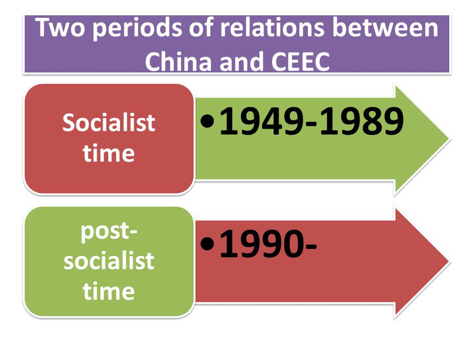 Two periods of relations between China and CEEC 1949-1989 Socialist time 1990- post- socialist time