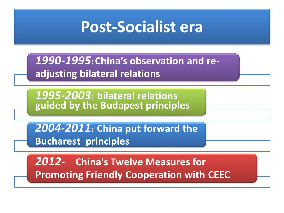 Post-Socialist era 1990-1995 : China's observation and re- adjusting bilateral relations 1995-2003 : bilateral relations guided by the Budapest principles 2004-2011 : China put forward the Bucharest principles 2012- China s Twelve Measures for Promoting Friendly Cooperation with CEEC