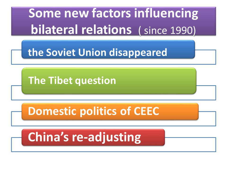 Some new factors influencing bilateral relations ( since 1990) the Soviet Union disappeared The Tibet question Domestic politics of CEEC China's re-adjusting