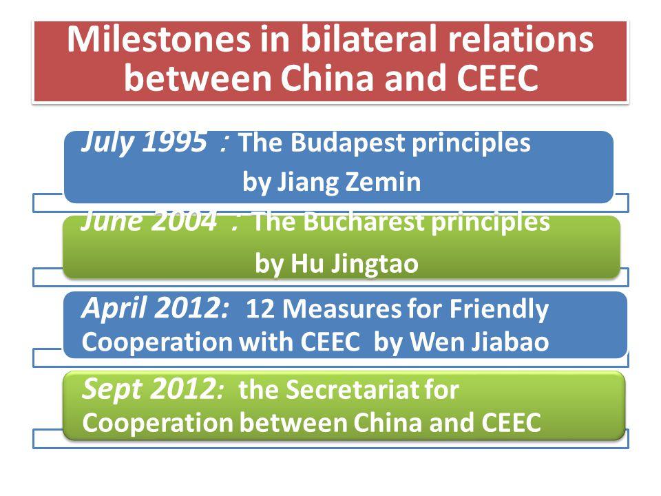 1/ Secretariat & research fund A secretariat for co-op between China and CEEC.