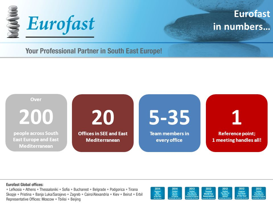 Over 200 people across South East Europe and East Mediterranean 20 Offices in SEE and East Mediterranean 5-35 Team members in every office 1 Reference point; 1 meeting handles all.