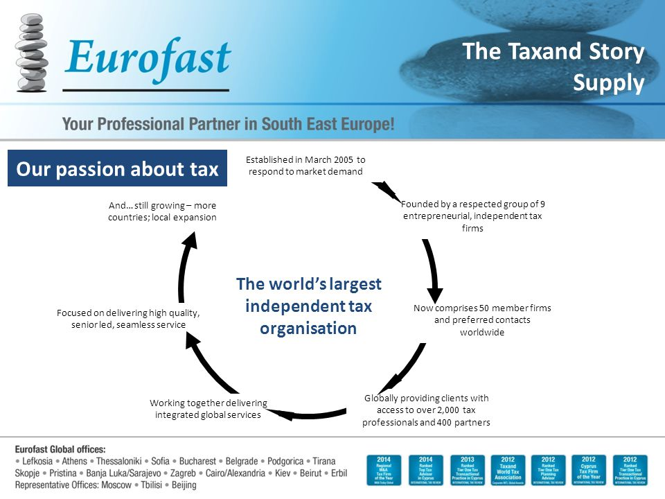 The world's largest independent tax organisation Now comprises 50 member firms and preferred contacts worldwide Globally providing clients with access