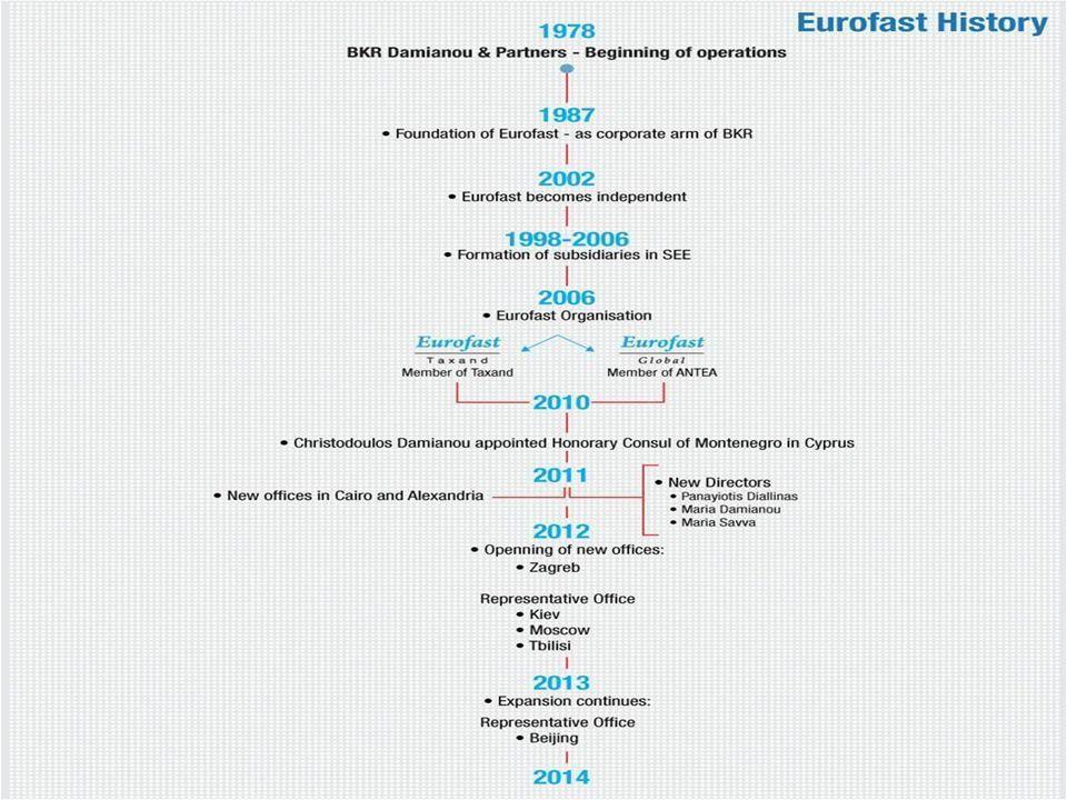 Eurofast History