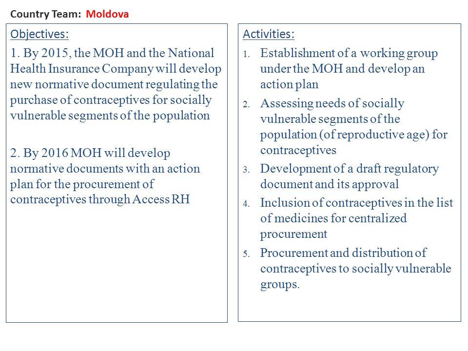 Country Team: Moldova Objectives: 1.