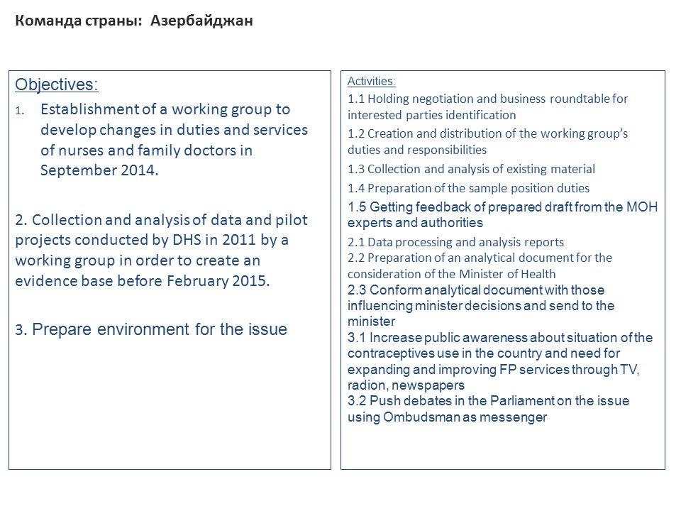 Команда страны: Азербайджан Objectives: 1.