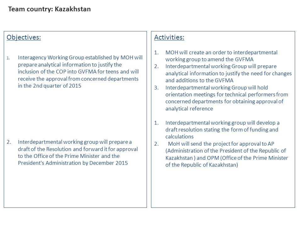 Team country: Kazakhstan Objectives: 1.