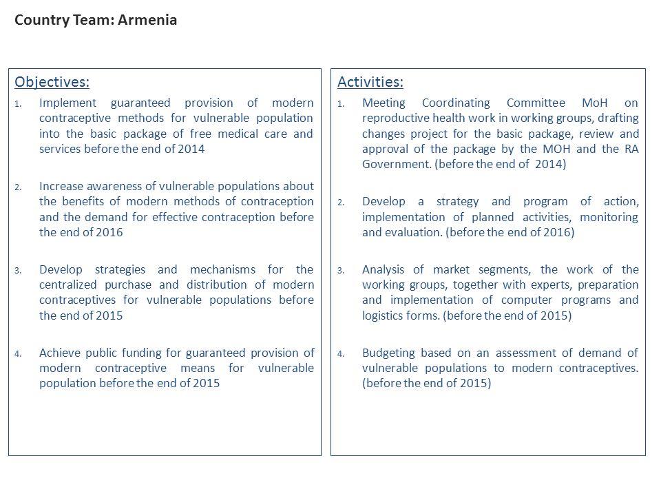 Country Team: Armenia Objectives: 1.