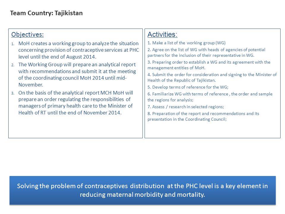 Team Country: Tajikistan Objectives: 1.