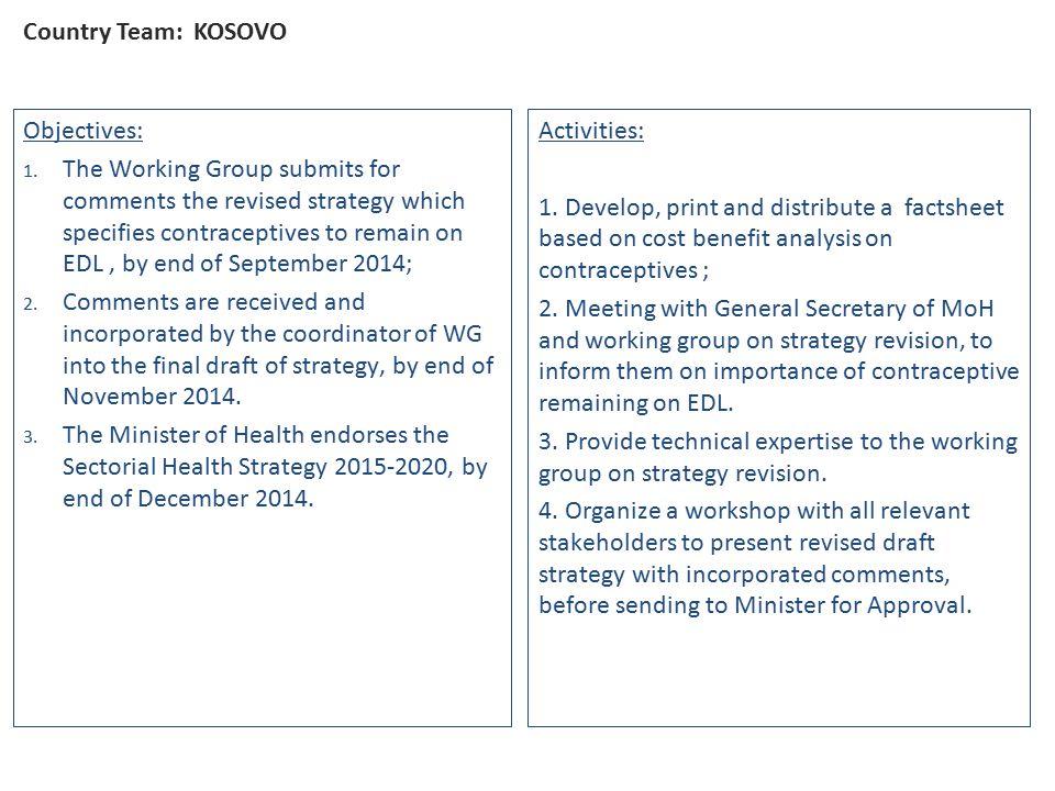 Country Team: KOSOVO Objectives: 1.