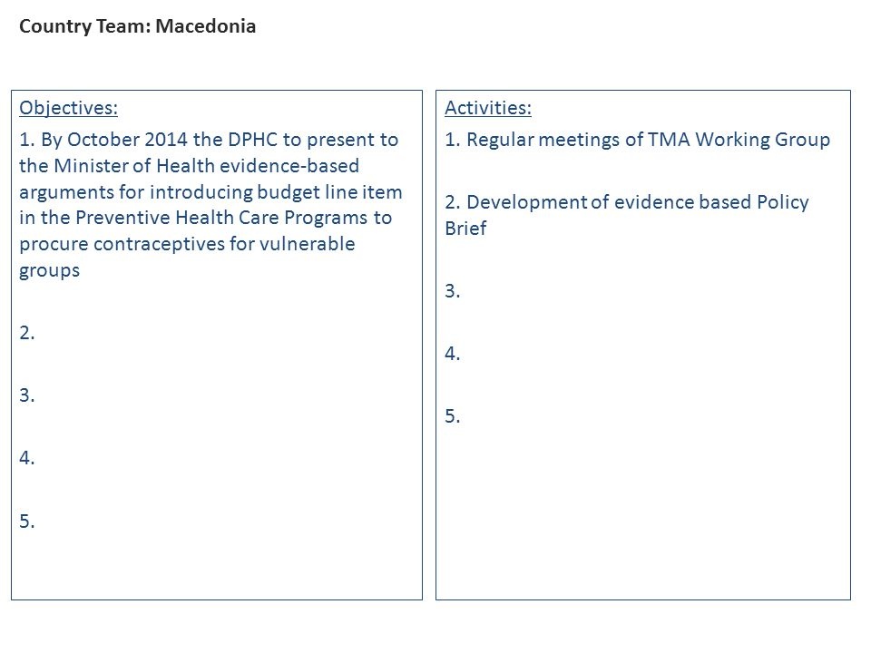 Country Team: Macedonia Objectives: 1.