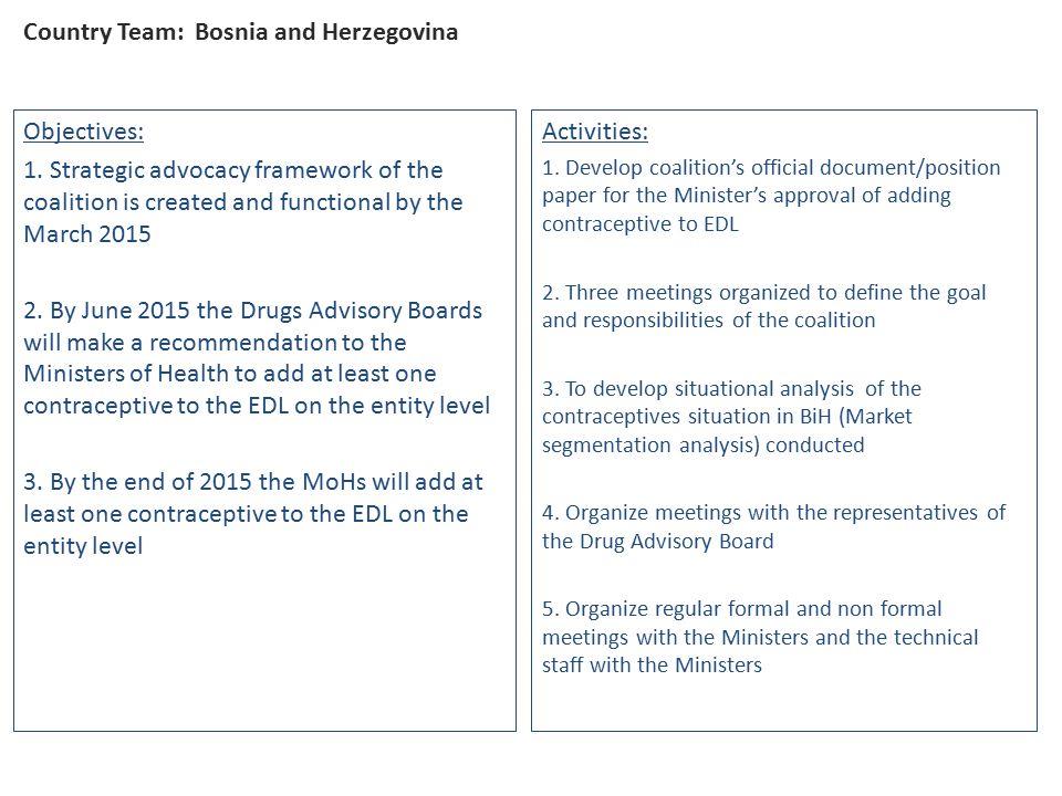 Country Team: Bosnia and Herzegovina Objectives: 1.