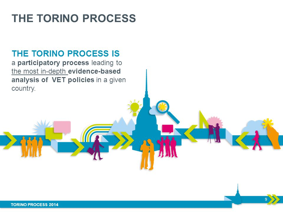 TORINO PROCESS 2014 FOUR PRINCIPLES 01 Ownership of both process and results by partner country stakeholders.