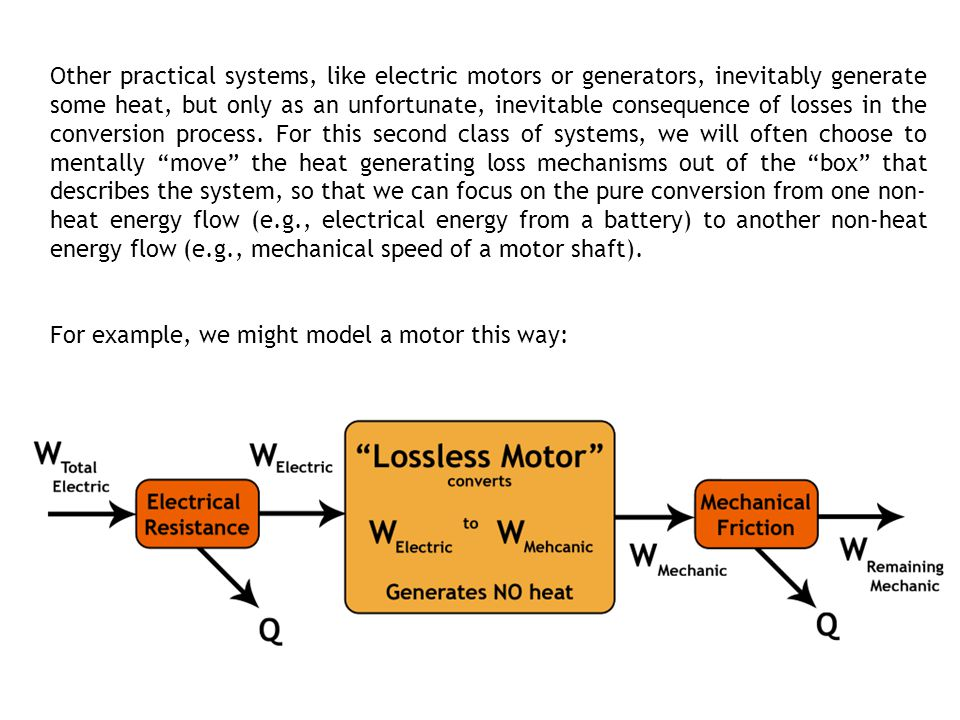 Other practical systems, like electric motors or generators, inevitably generate some heat, but only as an unfortunate, inevitable consequence of losses in the conversion process.