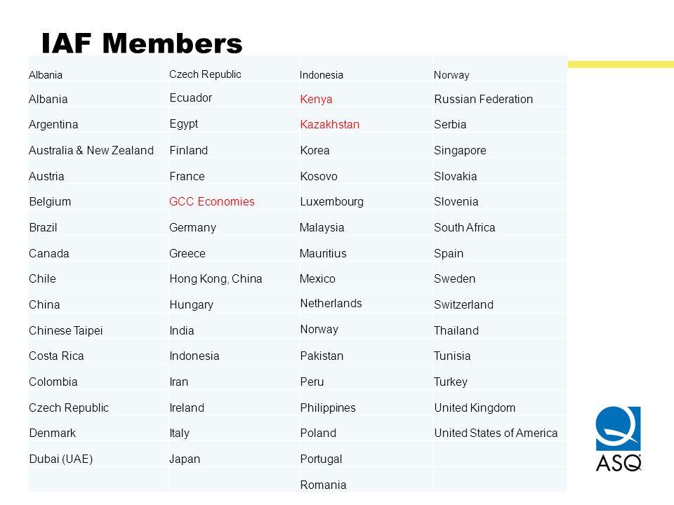 IAF Members Albania Czech Republic IndonesiaNorway Albania Ecuador KenyaRussian Federation Argentina Egypt KazakhstanSerbia Australia & New ZealandFin