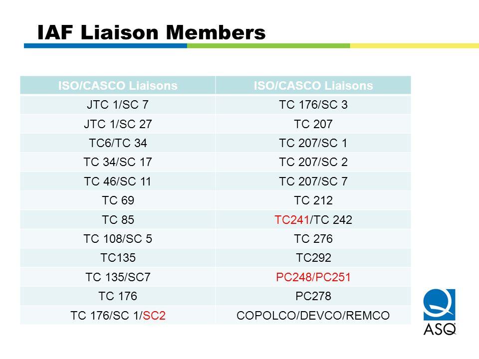 IAF Liaison Members ISO/CASCO Liaisons JTC 1/SC 7TC 176/SC 3 JTC 1/SC 27TC 207 TC6/TC 34TC 207/SC 1 TC 34/SC 17TC 207/SC 2 TC 46/SC 11TC 207/SC 7 TC 6