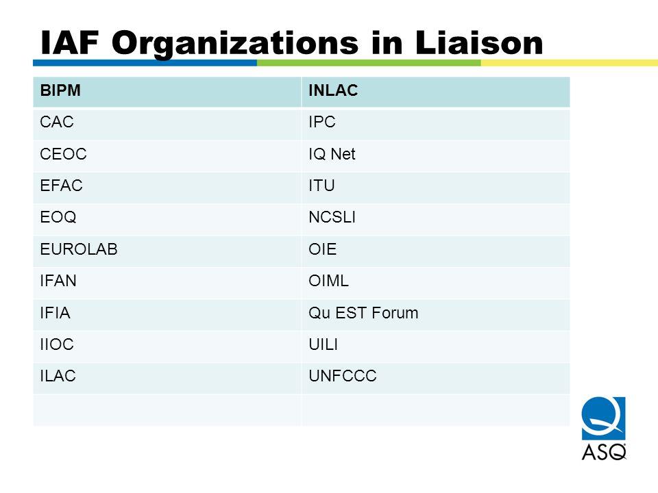 IAF Organizations in Liaison BIPMINLAC CACIPC CEOCIQ Net EFACITU EOQNCSLI EUROLABOIE IFANOIML IFIAQu EST Forum IIOCUILI ILACUNFCCC