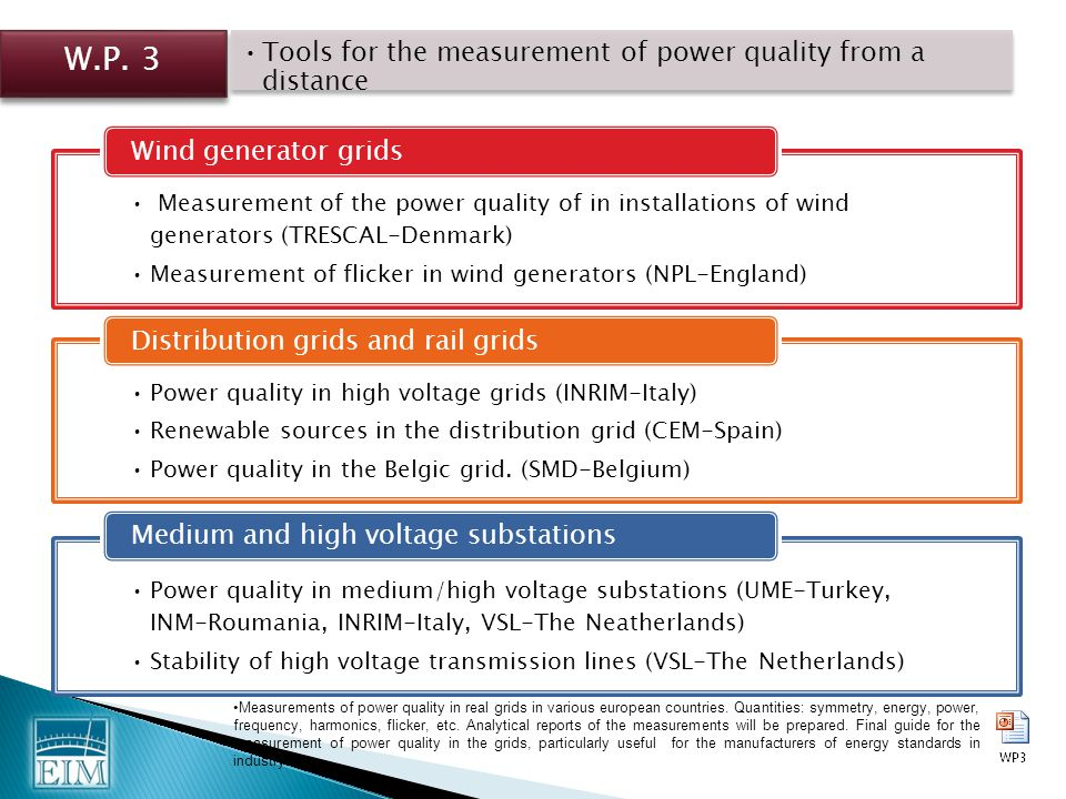 W.P. 3 Tools for the measurement of power quality from a distance Measurement of the power quality of in installations of wind generators (TRESCAL-Den