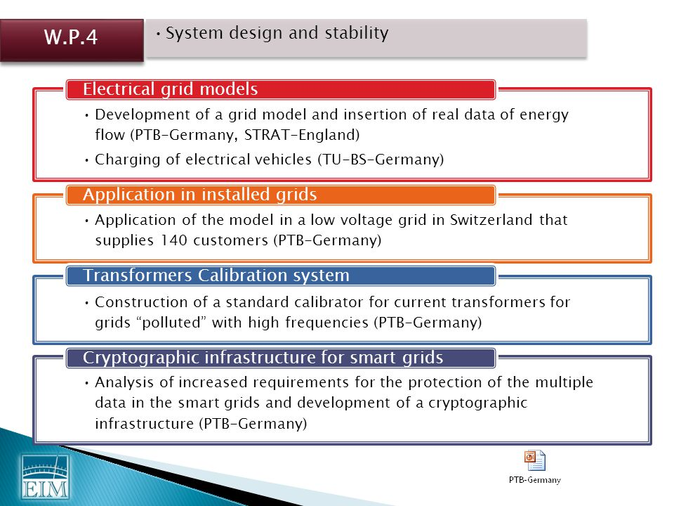 Development of a grid model and insertion of real data of energy flow (ΡΤΒ-Germany, STRAT-England) Charging of electrical vehicles (TU-BS-Germany) Electrical grid models Application of the model in a low voltage grid in Switzerland that supplies 140 customers (ΡΤΒ-Germany) Application in installed grids Construction of a standard calibrator for current transformers for grids polluted with high frequencies (ΡΤΒ-Germany) Transformers Calibration system Analysis of increased requirements for the protection of the multiple data in the smart grids and development of a cryptographic infrastructure (ΡΤΒ-Germany) Cryptographic infrastructure for smart grids W.P.4 System design and stability