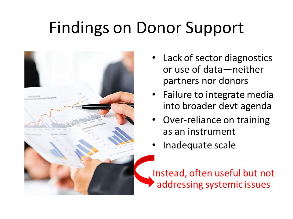 Findings on Donor Support Lack of sector diagnostics or use of data—neither partners nor donors Failure to integrate media into broader devt agenda Over-reliance on training as an instrument Inadequate scale Instead, often useful but not addressing systemic issues