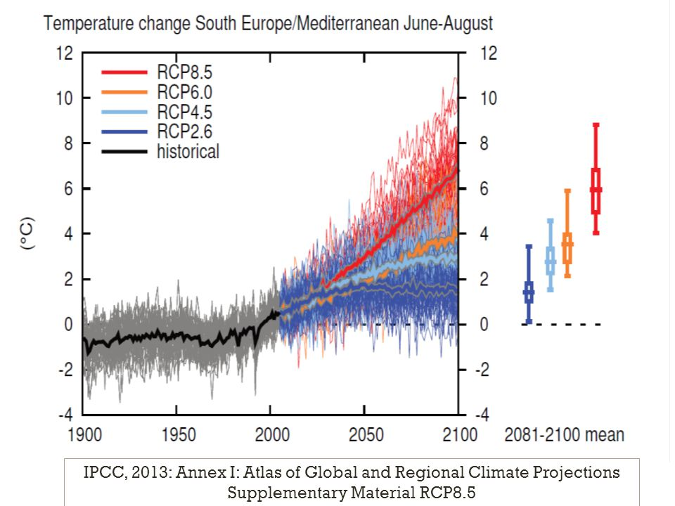 IPCC, 2013: Annex I: Atlas of Global and Regional Climate Projections Supplementary Material RCP8.5