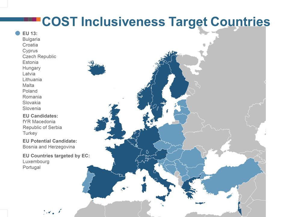 19 COST Inclusiveness Target Countries