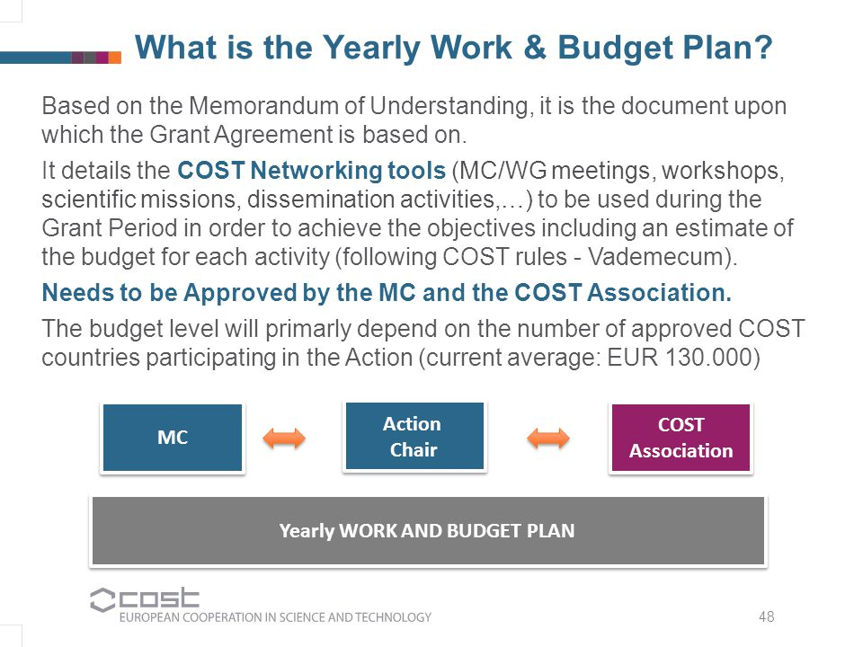 What is the Yearly Work & Budget Plan? Based on the Memorandum of Understanding, it is the document upon which the Grant Agreement is based on. It det