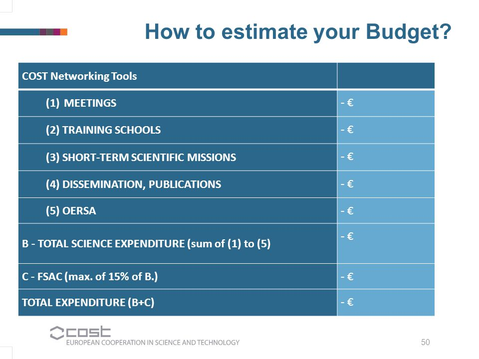 50 COST Networking Tools (1)MEETINGS - € (2) TRAINING SCHOOLS - € (3) SHORT-TERM SCIENTIFIC MISSIONS - € (4) DISSEMINATION, PUBLICATIONS - € (5) OERSA