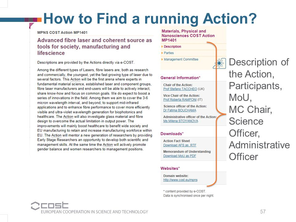 57 How to Find a running Action? Description of the Action, Participants, MoU, MC Chair, Science Officer, Administrative Officer