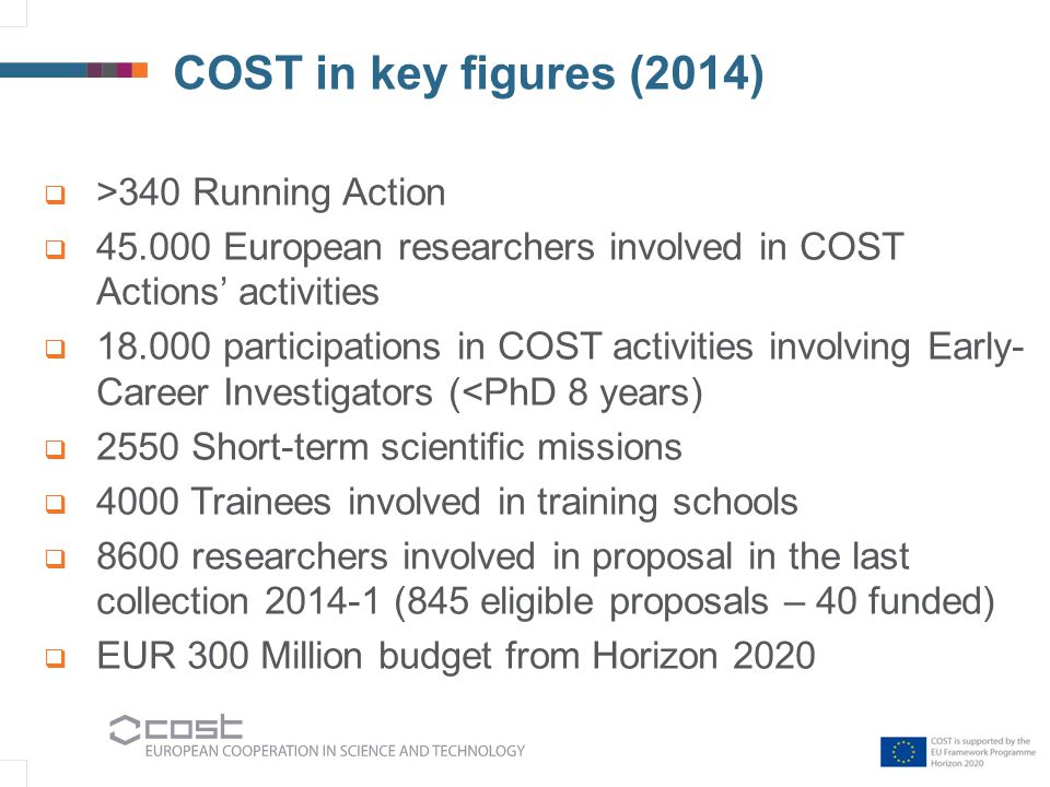 COST in key figures (2014)  >340 Running Action  45.000 European researchers involved in COST Actions' activities  18.000 participations in COST activities involving Early- Career Investigators (<PhD 8 years)  2550 Short-term scientific missions  4000 Trainees involved in training schools  8600 researchers involved in proposal in the last collection 2014-1 (845 eligible proposals – 40 funded)  EUR 300 Million budget from Horizon 2020