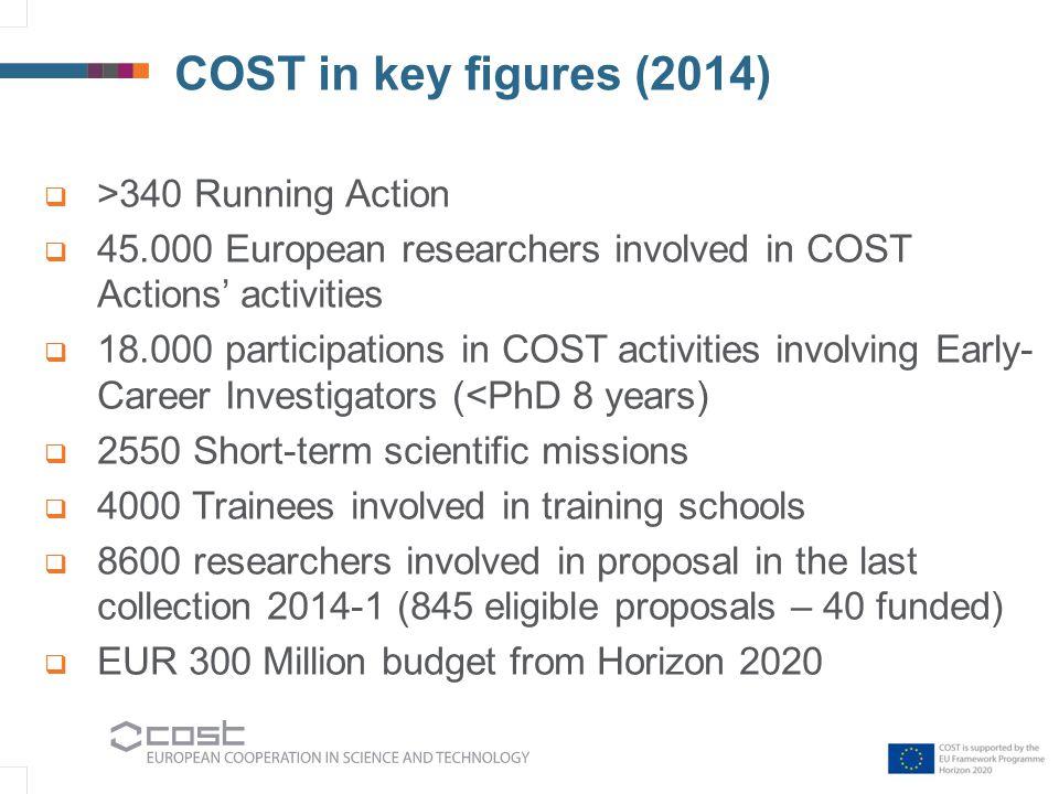 COST Policies 17 Early Career Investigators Gender Balance