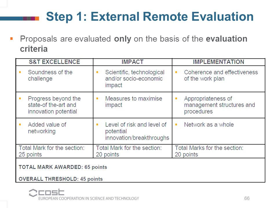 66 Step 1: External Remote Evaluation  Proposals are evaluated only on the basis of the evaluation criteria